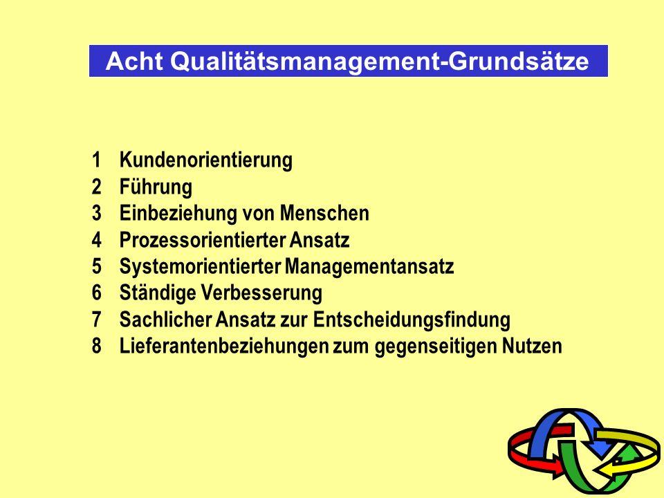 Acht Qualitätsmanagement-Grundsätze