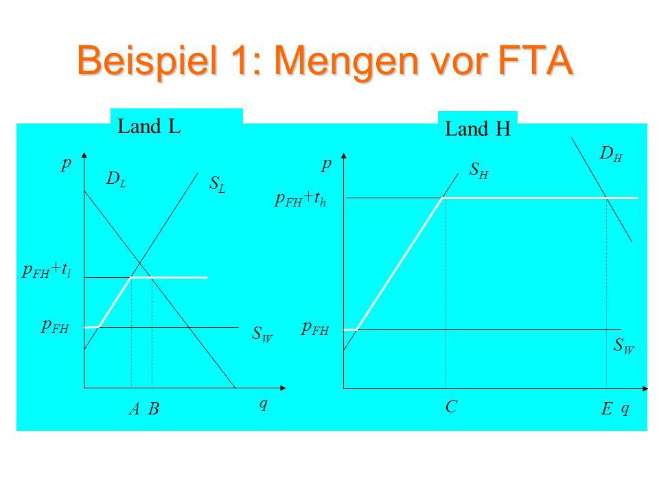 Beispiel 1: Mengen vor FTA