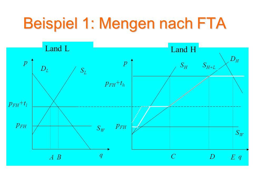 Beispiel 1: Mengen nach FTA