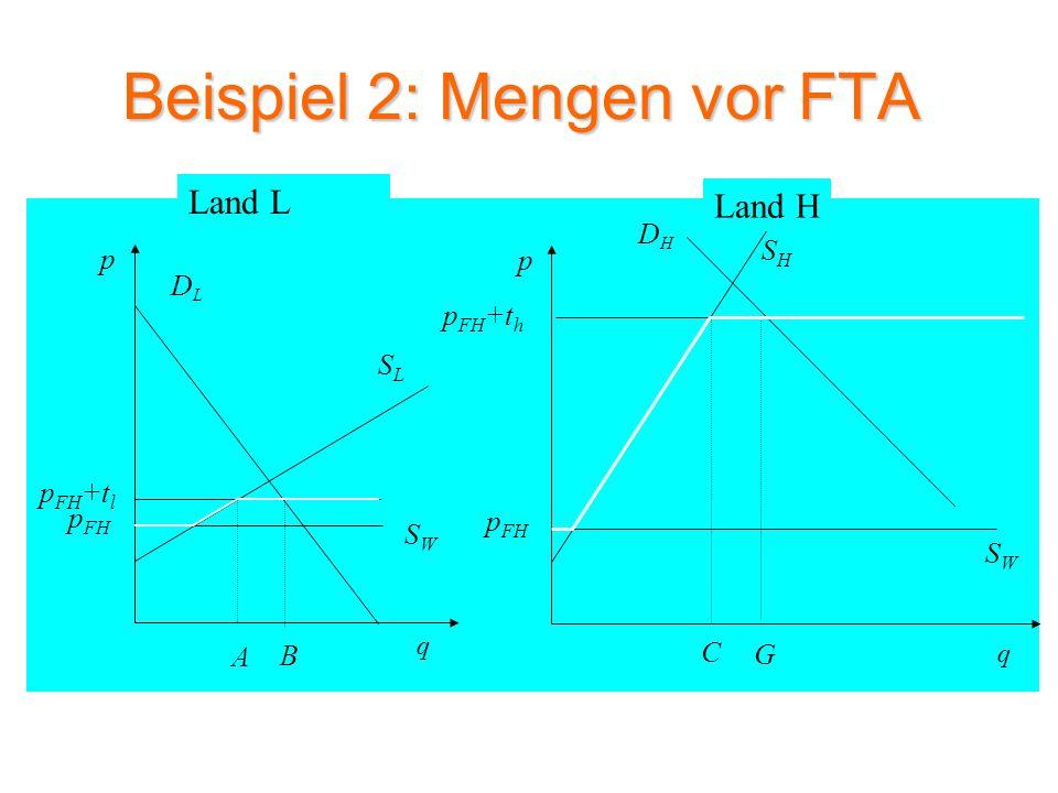 Beispiel 2: Mengen vor FTA
