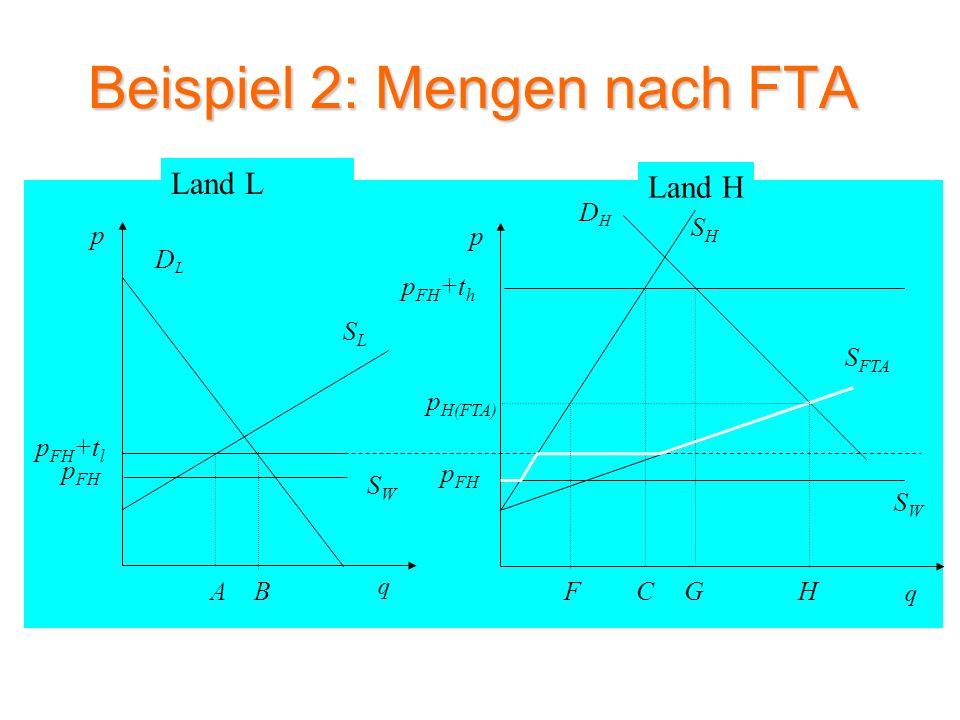 Beispiel 2: Mengen nach FTA