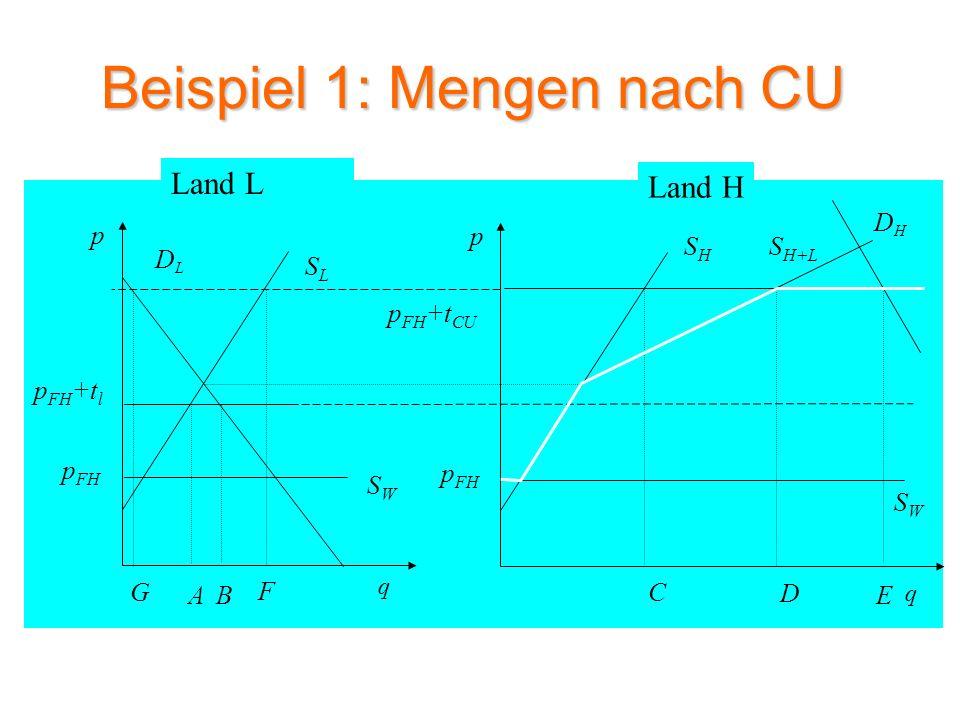 Beispiel 1: Mengen nach CU
