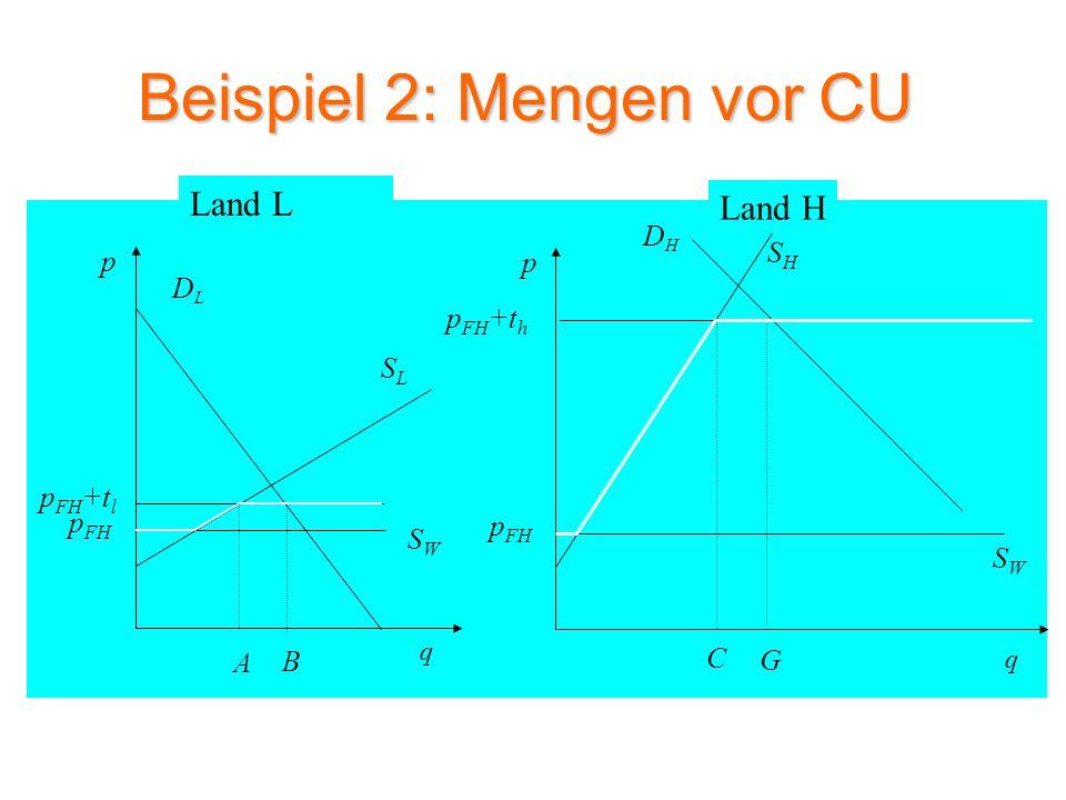 Beispiel 2: Mengen vor CU