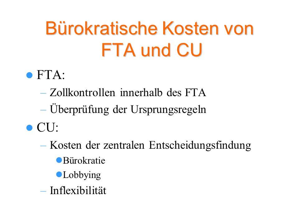 Bürokratische Kosten von FTA und CU