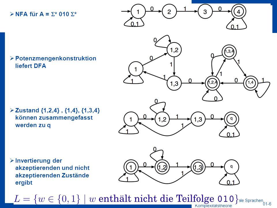 NFA für A = * 010 * Potenzmengenkonstruktion liefert DFA. Zustand {1,2,4} , {1,4}, {1,3,4} können zusammengefasst werden zu q.
