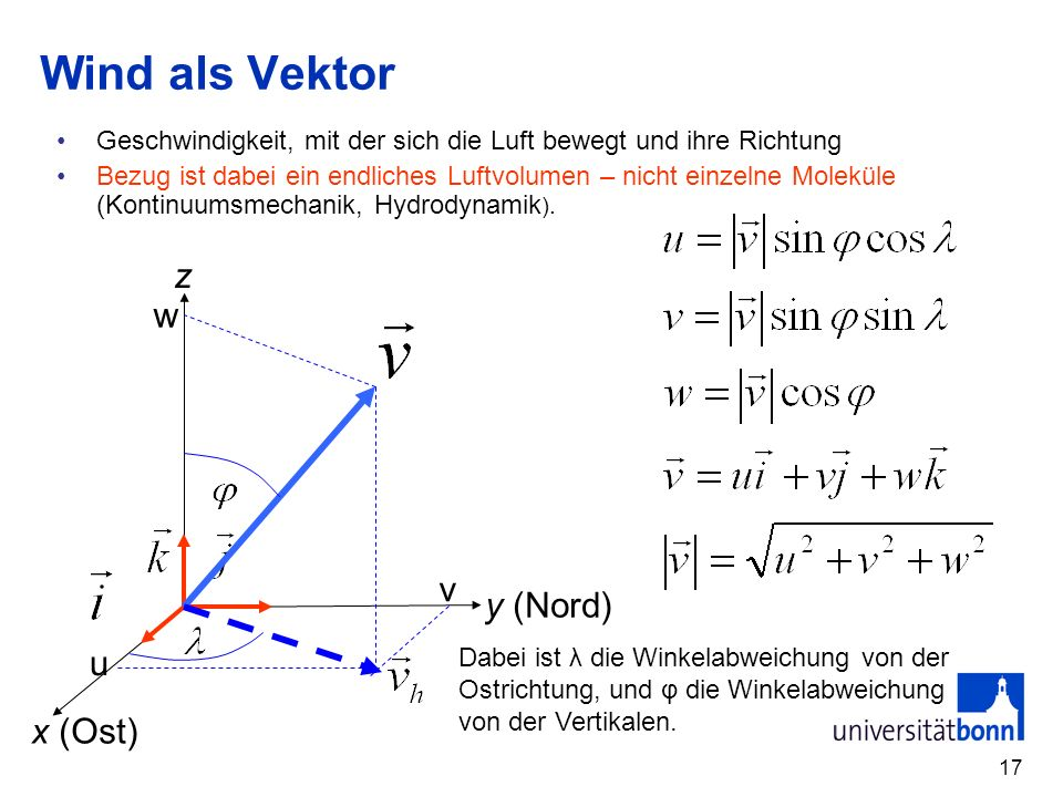 Wind als Vektor z w v y (Nord) u x (Ost)