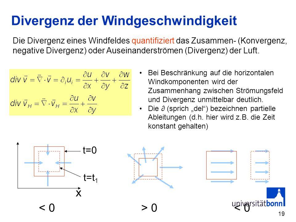 Divergenz der Windgeschwindigkeit
