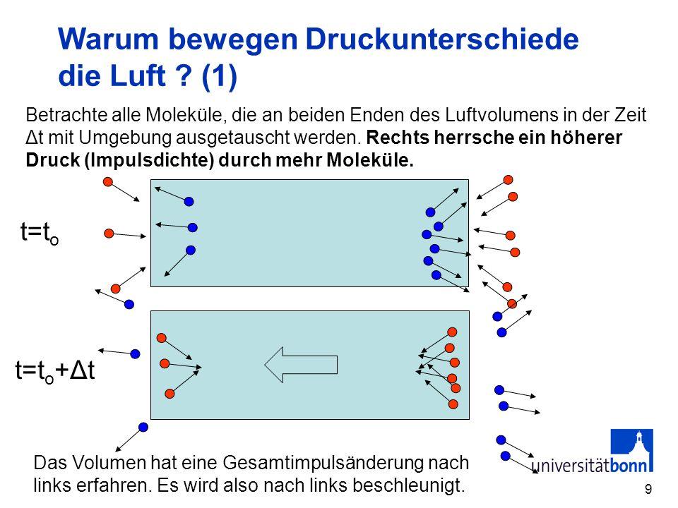 Warum bewegen Druckunterschiede die Luft (1)