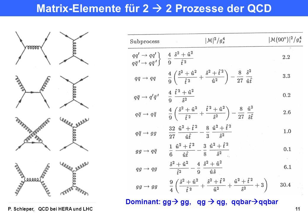 Matrix-Elemente für 2  2 Prozesse der QCD