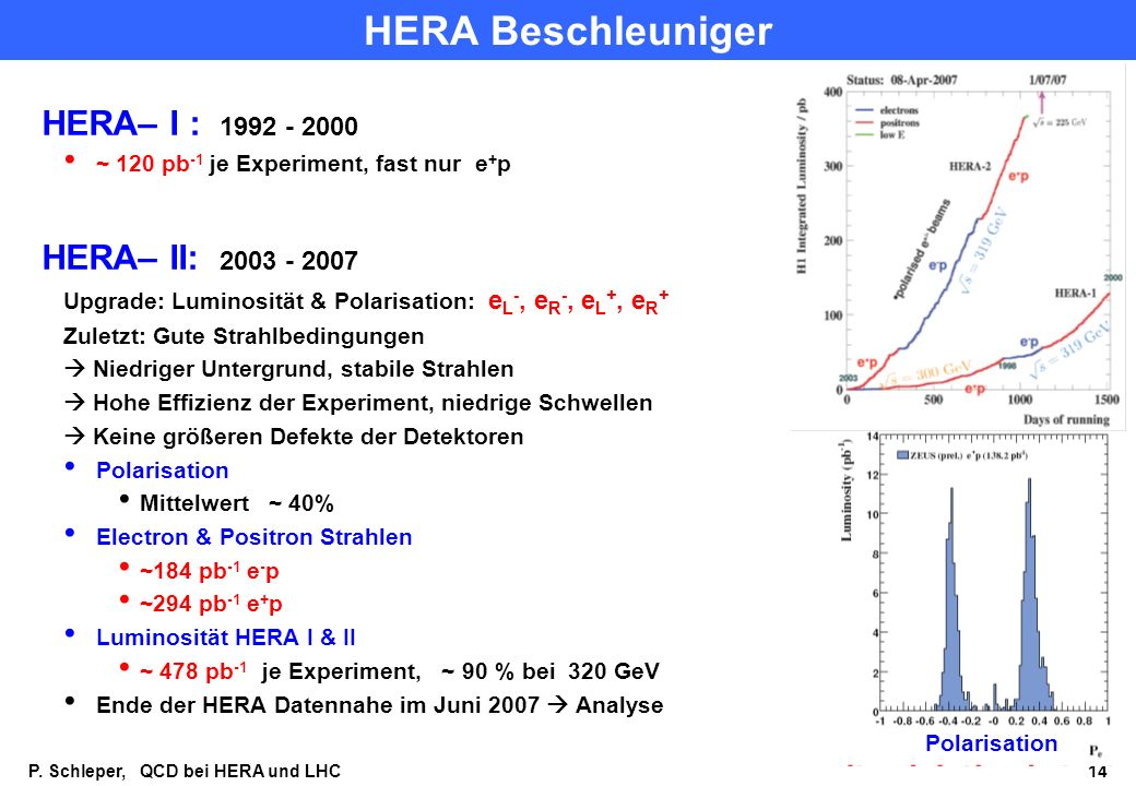 HERA Beschleuniger HERA– I : 1992 - 2000 HERA– II: 2003 - 2007