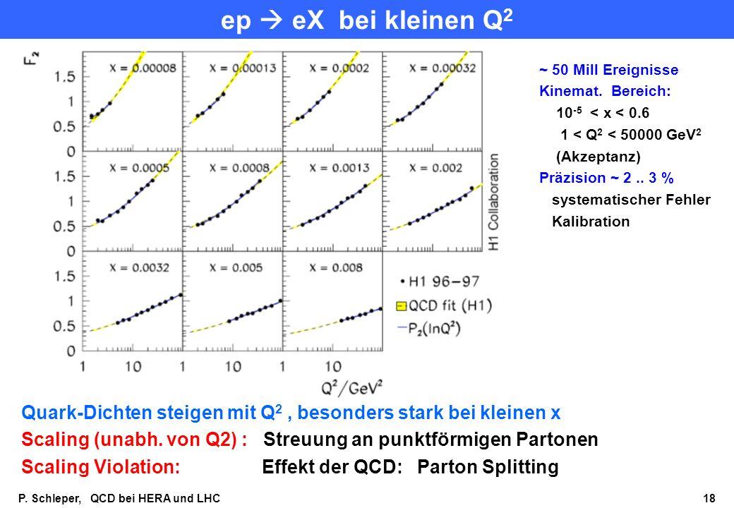 ep  eX bei kleinen Q2 ~ 50 Mill Ereignisse. Kinemat. Bereich: 10-5 < x < 0.6. 1 < Q2 < 50000 GeV2.