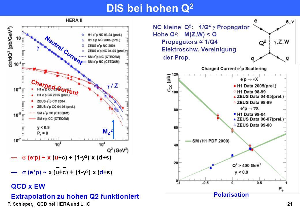 DIS bei hohen Q2 QCD x EW Extrapolation zu hohen Q2 funktioniert