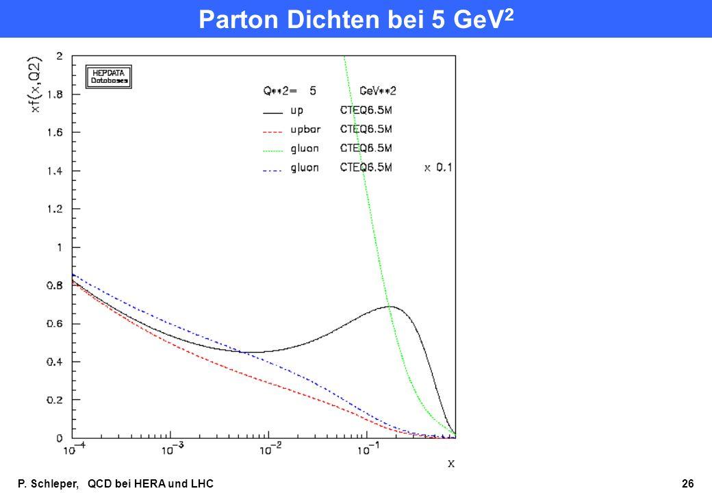 Parton Dichten bei 5 GeV2