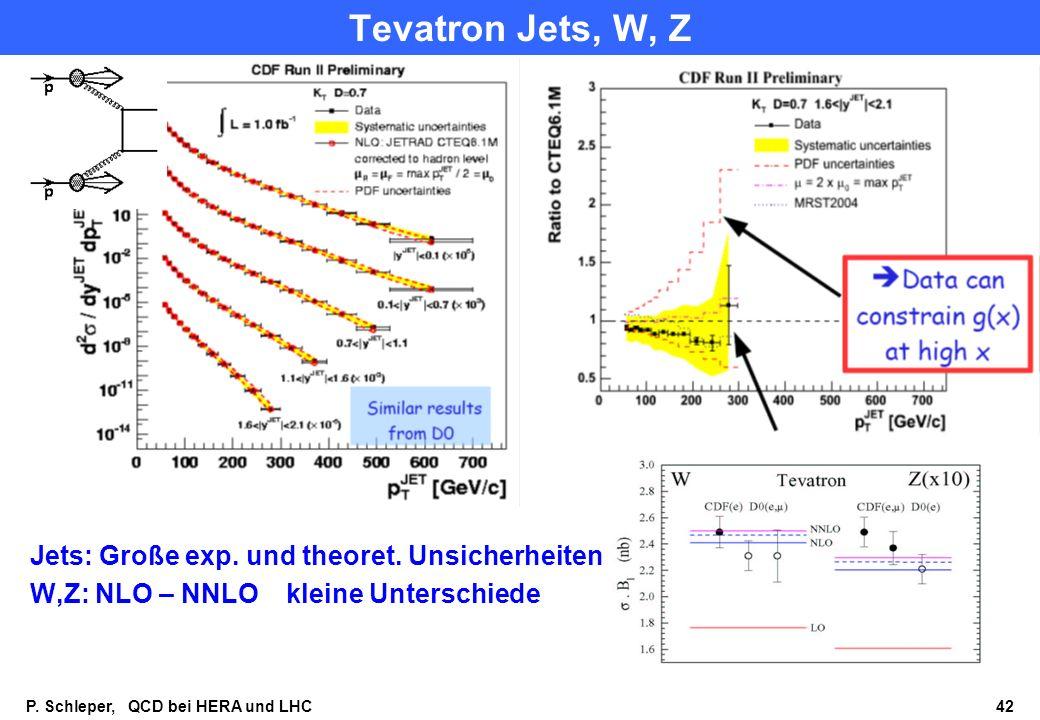 Tevatron Jets, W, Z Jets: Große exp. und theoret. Unsicherheiten