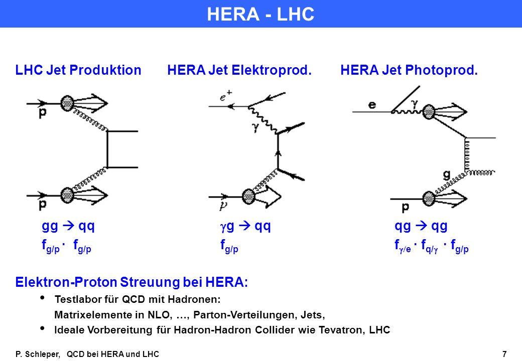 HERA - LHC LHC Jet Produktion HERA Jet Elektroprod.