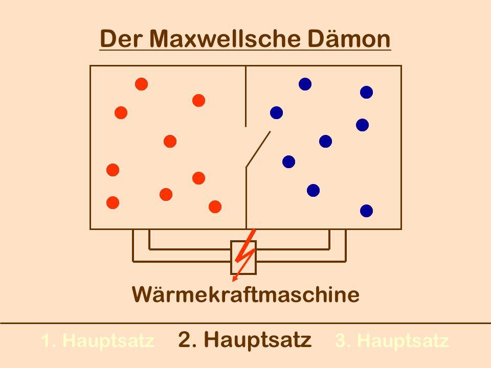 Der Maxwellsche Dämon Wärmekraftmaschine