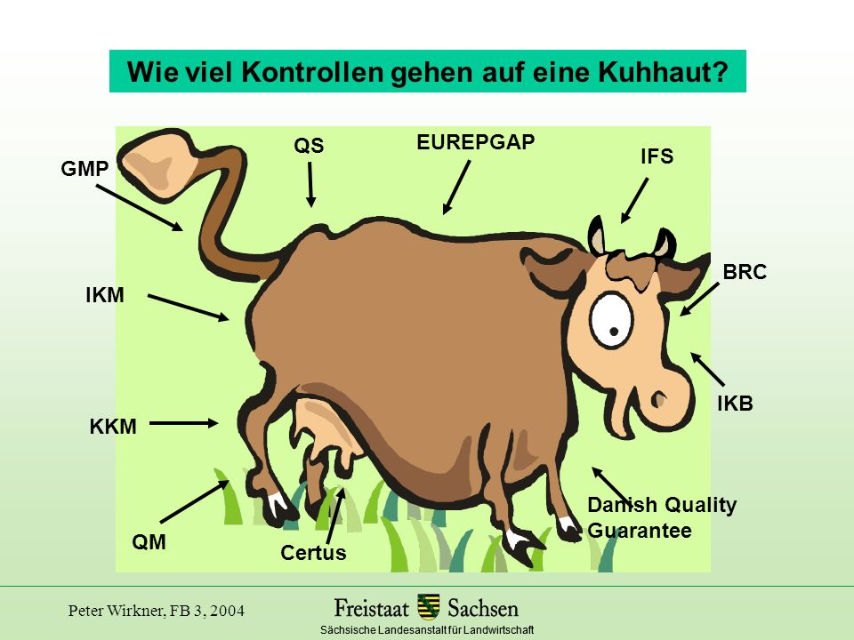 Wie viel Kontrollen gehen auf eine Kuhhaut