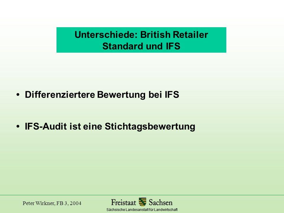 Unterschiede: British Retailer Standard und IFS
