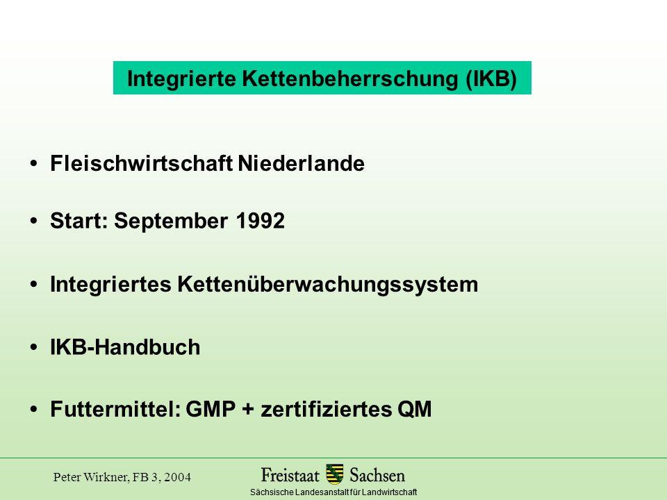Integrierte Kettenbeherrschung (IKB)