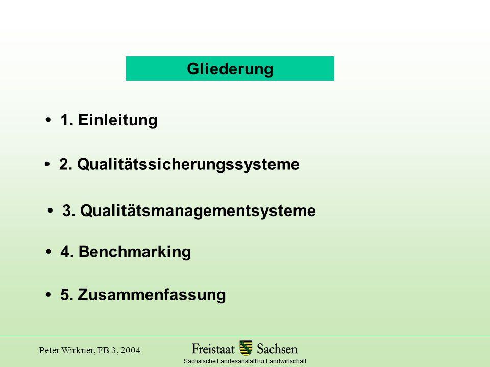 • 2. Qualitätssicherungssysteme