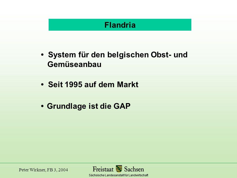 • System für den belgischen Obst- und Gemüseanbau