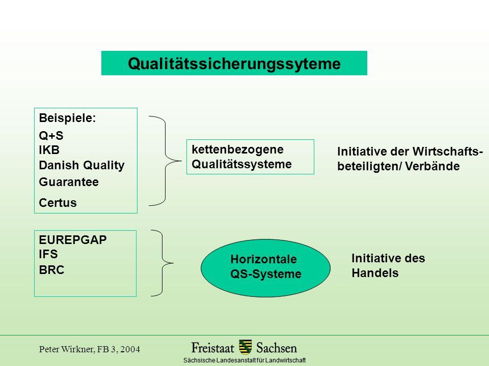 Qualitätssicherungssyteme