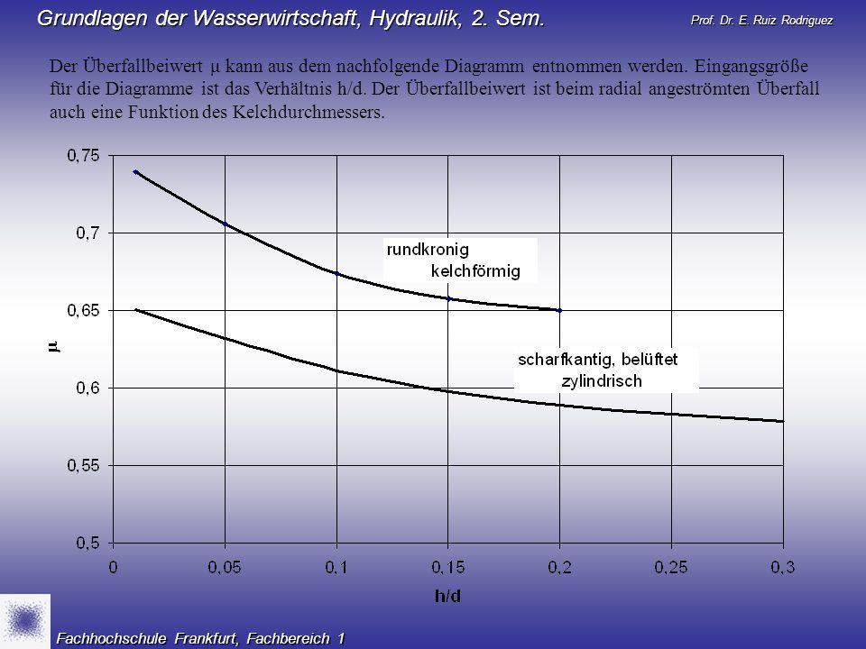 Der Überfallbeiwert μ kann aus dem nachfolgende Diagramm entnommen werden.