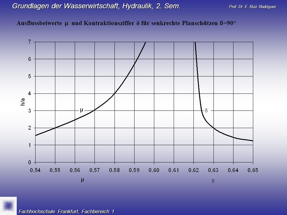 Ausflussbeiwerte  und Kontraktionsziffer δ für senkrechte Planschützen ß=90°