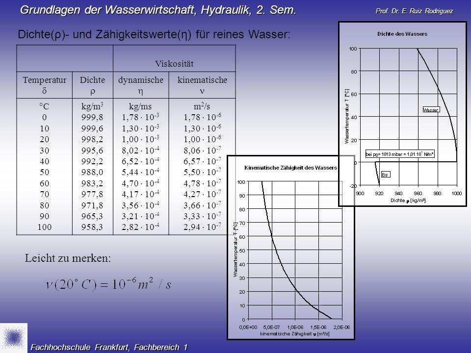 Dichte(ρ)- und Zähigkeitswerte(η) für reines Wasser: