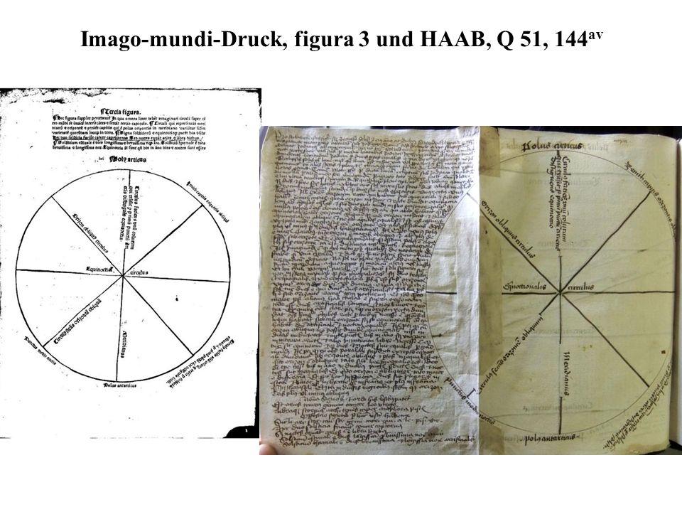 Imago-mundi-Druck, figura 3 und HAAB, Q 51, 144av
