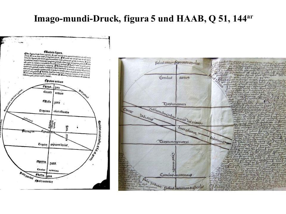 Imago-mundi-Druck, figura 5 und HAAB, Q 51, 144ar