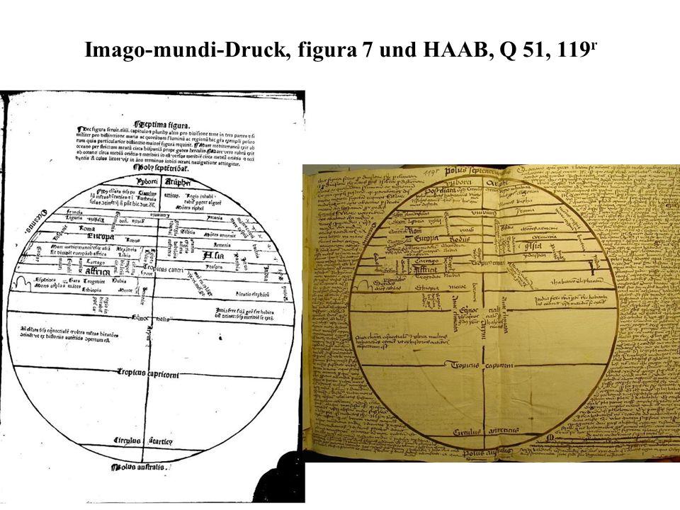 Imago-mundi-Druck, figura 7 und HAAB, Q 51, 119r