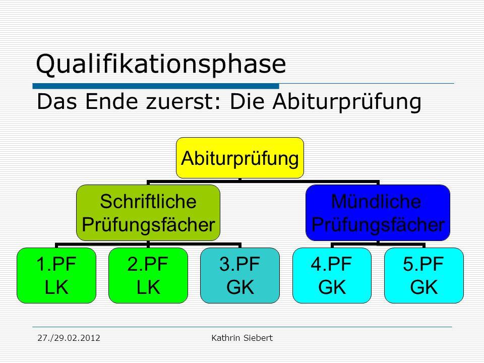 Qualifikationsphase Das Ende zuerst: Die Abiturprüfung 27./29.02.2012