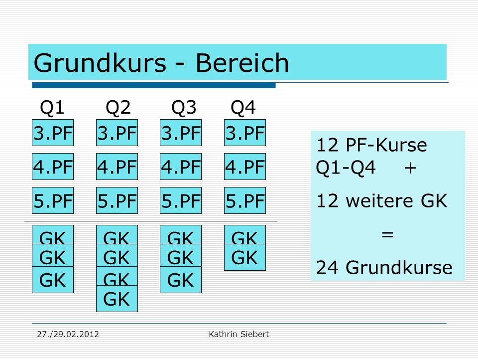 Grundkurs - Bereich Q1 Q2 Q3 Q4 3.PF 3.PF 3.PF 3.PF