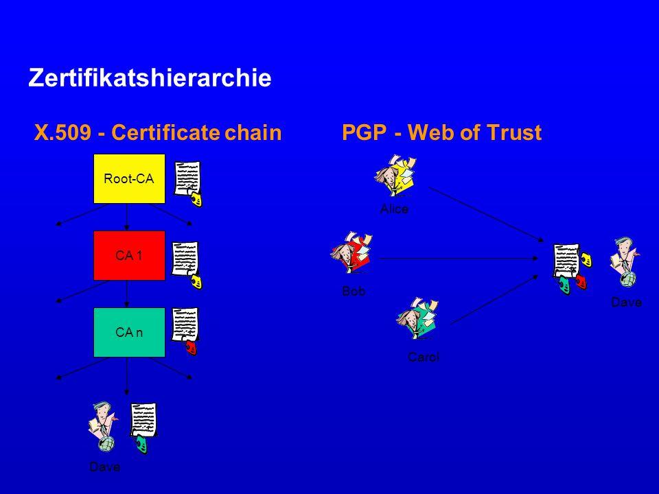 Zertifikatshierarchie