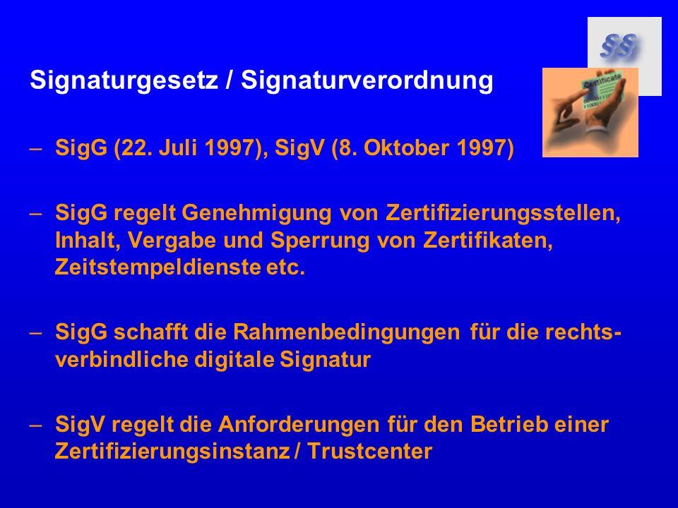 Signaturgesetz / Signaturverordnung