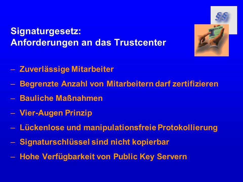 Signaturgesetz: Anforderungen an das Trustcenter