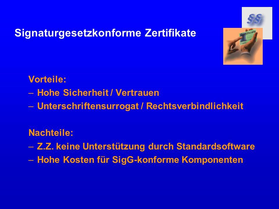 Signaturgesetzkonforme Zertifikate
