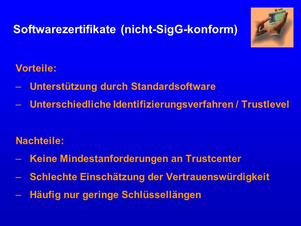 Softwarezertifikate (nicht-SigG-konform)