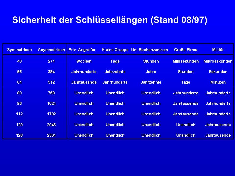 Sicherheit der Schlüssellängen (Stand 08/97)