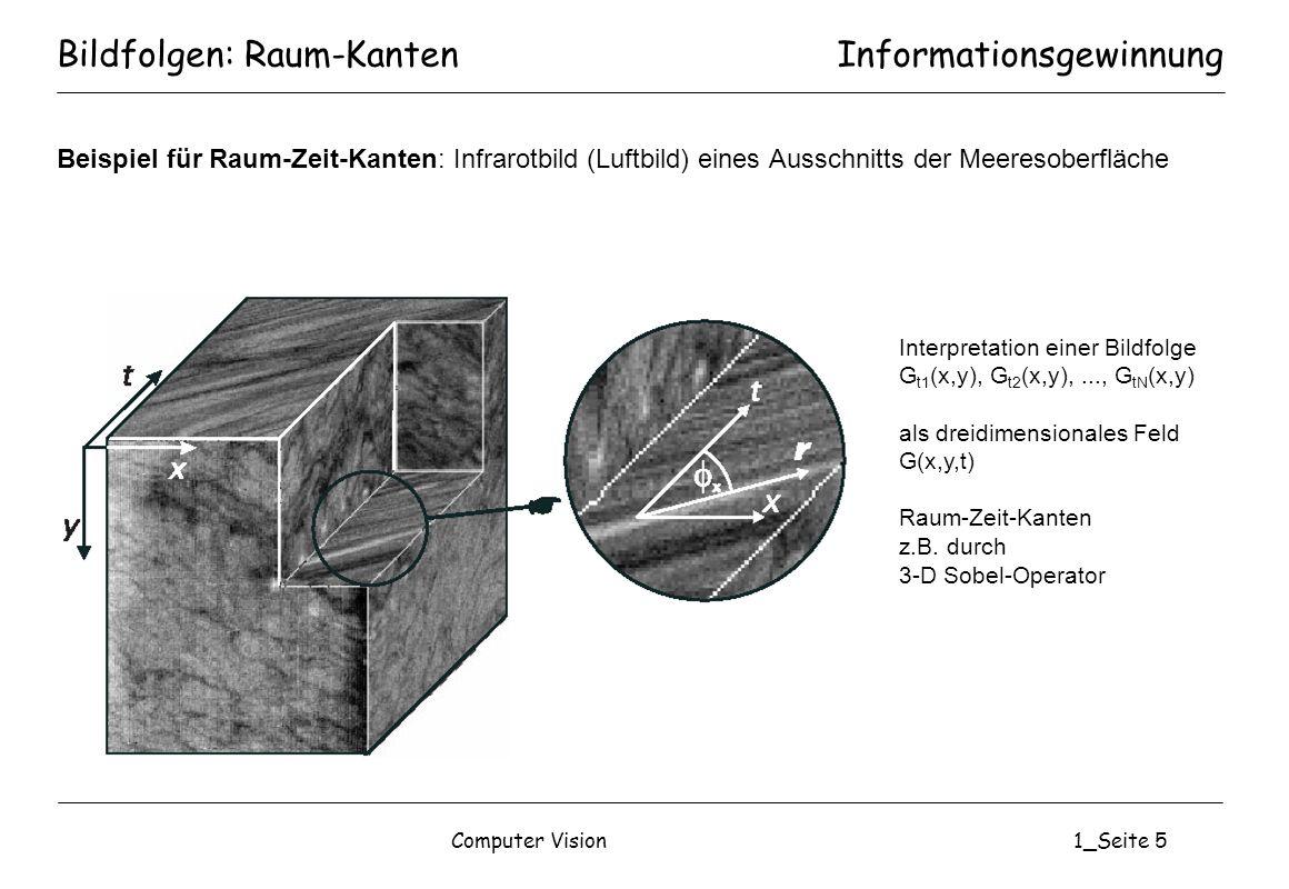 Bildfolgen: Raum-Kanten
