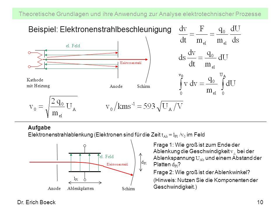 Beispiel: Elektronenstrahlbeschleunigung