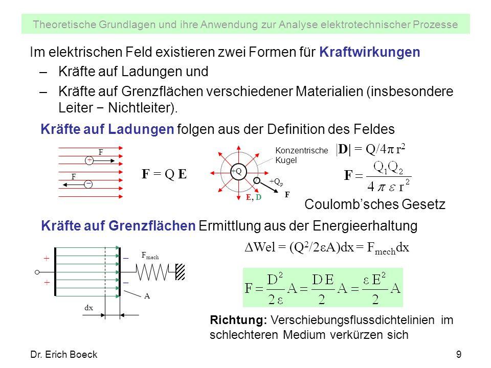 Im elektrischen Feld existieren zwei Formen für Kraftwirkungen