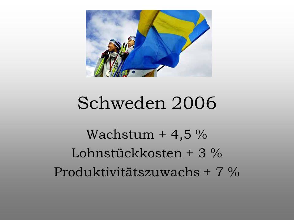 Wachstum + 4,5 % Lohnstückkosten + 3 % Produktivitätszuwachs + 7 %