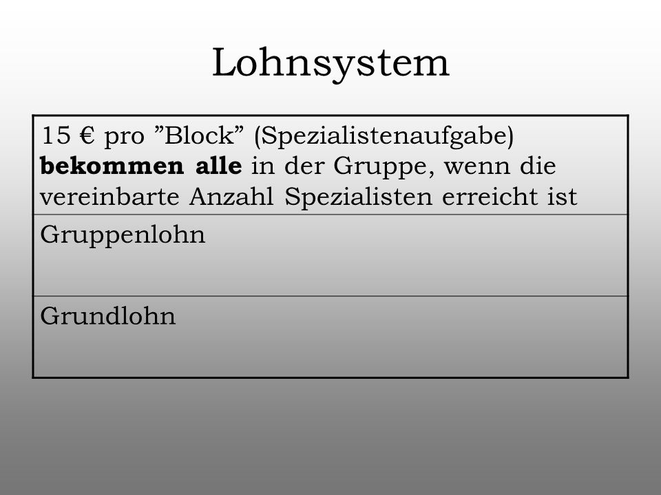 Lohnsystem15 € pro Block (Spezialistenaufgabe) bekommen alle in der Gruppe, wenn die vereinbarte Anzahl Spezialisten erreicht ist.