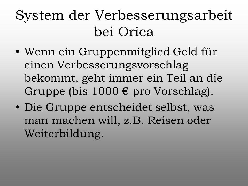 System der Verbesserungsarbeit bei Orica
