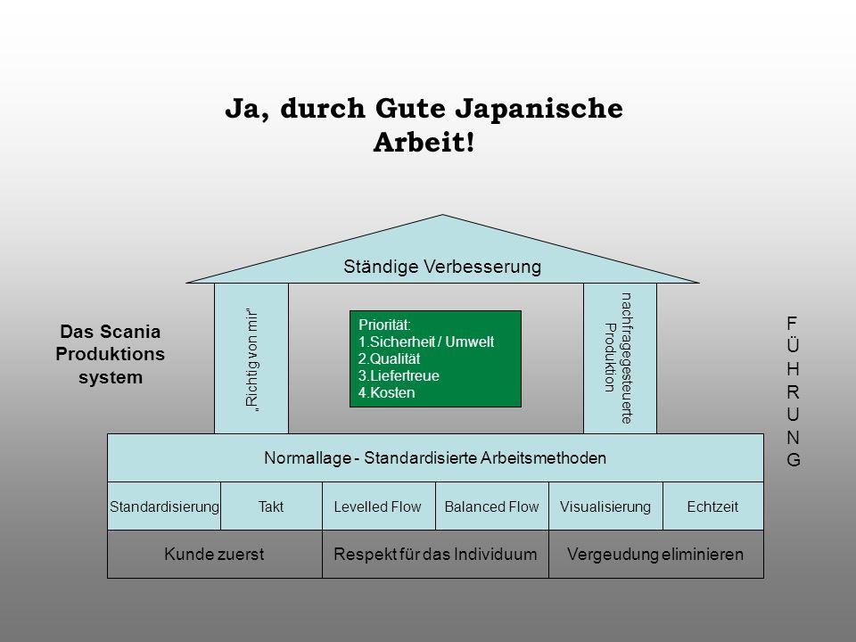 Ja, durch Gute Japanische Arbeit! Das Scania Produktionssystem