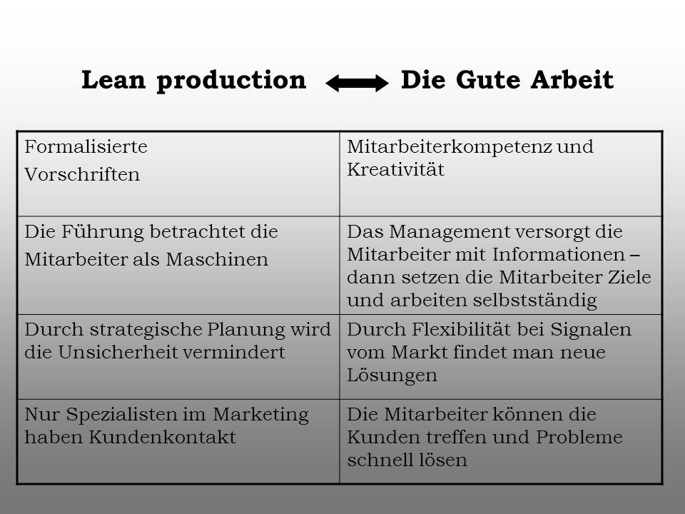 Lean production Die Gute Arbeit Formalisierte Vorschriften