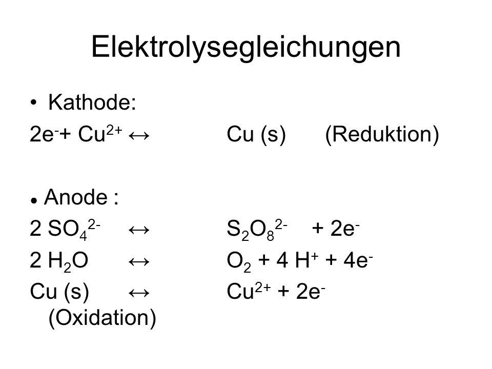 Elektrolysegleichungen