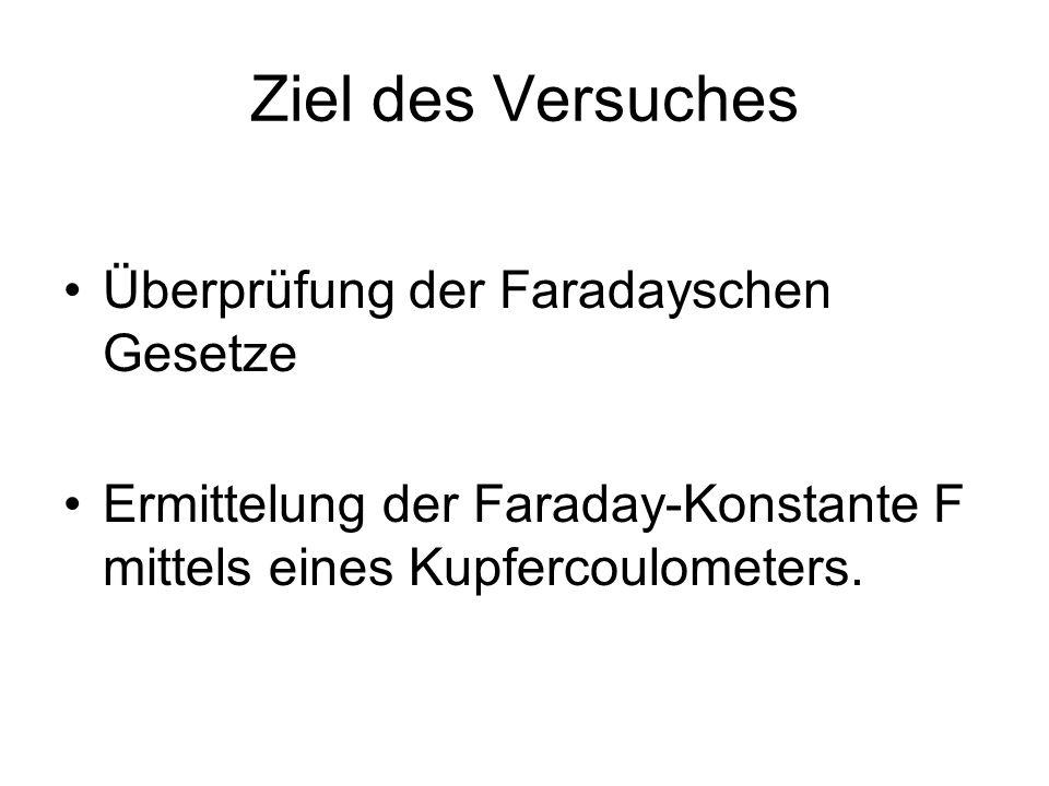 Ziel des Versuches Überprüfung der Faradayschen Gesetze